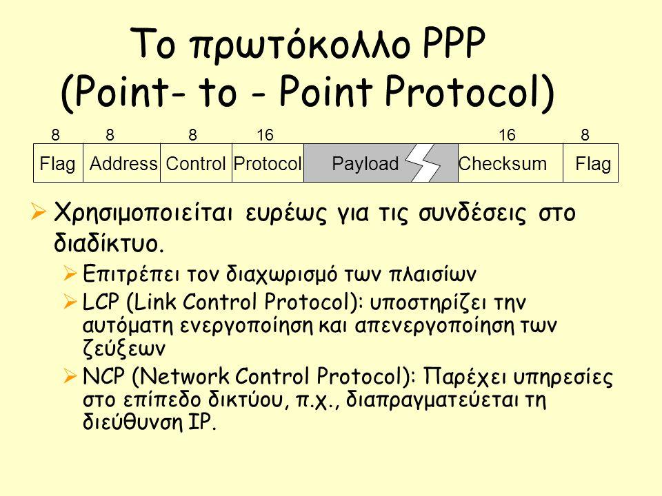 Το πρωτόκολλο PPP (Point- to - Point Protocol)  Χρησιμοποιείται ευρέως για τις συνδέσεις στο διαδίκτυο.  Επιτρέπει τον διαχωρισμό των πλαισίων  LCP