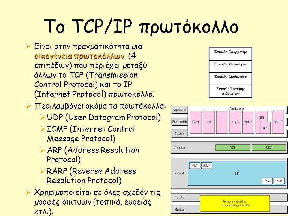 Το TCP/IP πρωτόκολλο οικογένεια πρωτοκόλλων  Είναι στην πραγµατικότητα µια οικογένεια πρωτοκόλλων (4 επιπέδων) που περιέχει µεταξύ άλλων το TCP (Tran
