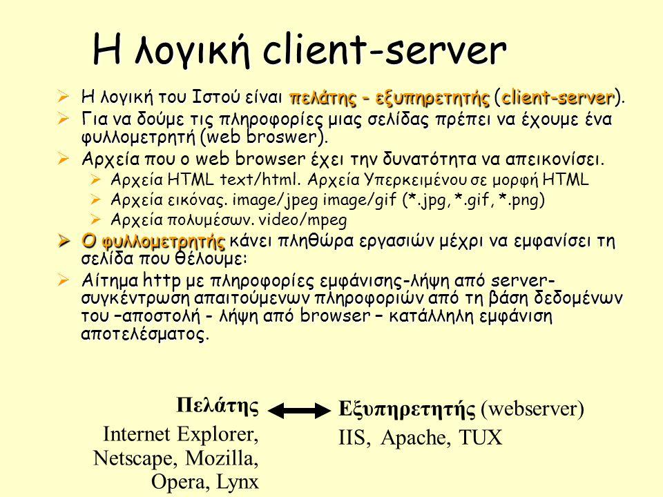 Η λογική client-server  Η λογική του Ιστού είναι πελάτης - εξυπηρετητής (client-server).  Για να δούμε τις πληροφορίες μιας σελίδας πρέπει να έχουμε