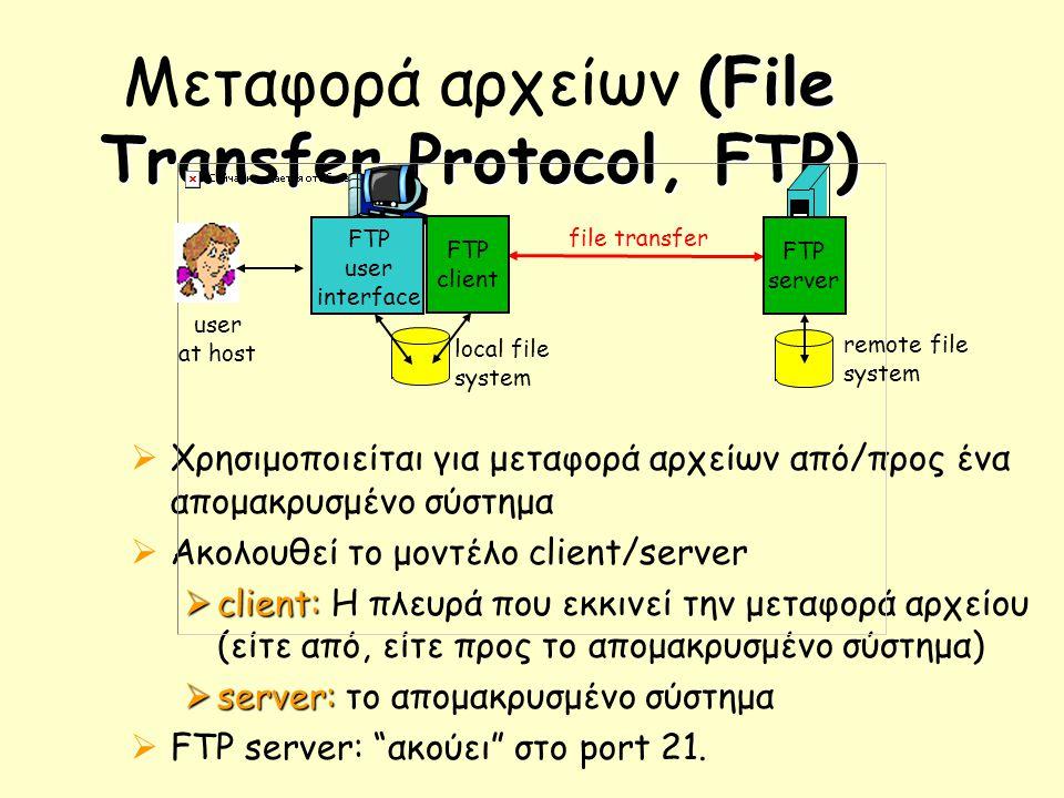 (File Transfer Protocol, FTP) Μεταφορά αρχείων (File Transfer Protocol, FTP)  Χρησιμοποιείται για μεταφορά αρχείων από/προς ένα απομακρυσμένο σύστημα  Ακολουθεί το μοντέλο client/server  client:  client: Η πλευρά που εκκινεί την μεταφορά αρχείου (είτε από, είτε προς το απομακρυσμένο σύστημα)  server:  server: το απομακρυσμένο σύστημα  FTP server: ακούει στο port 21.