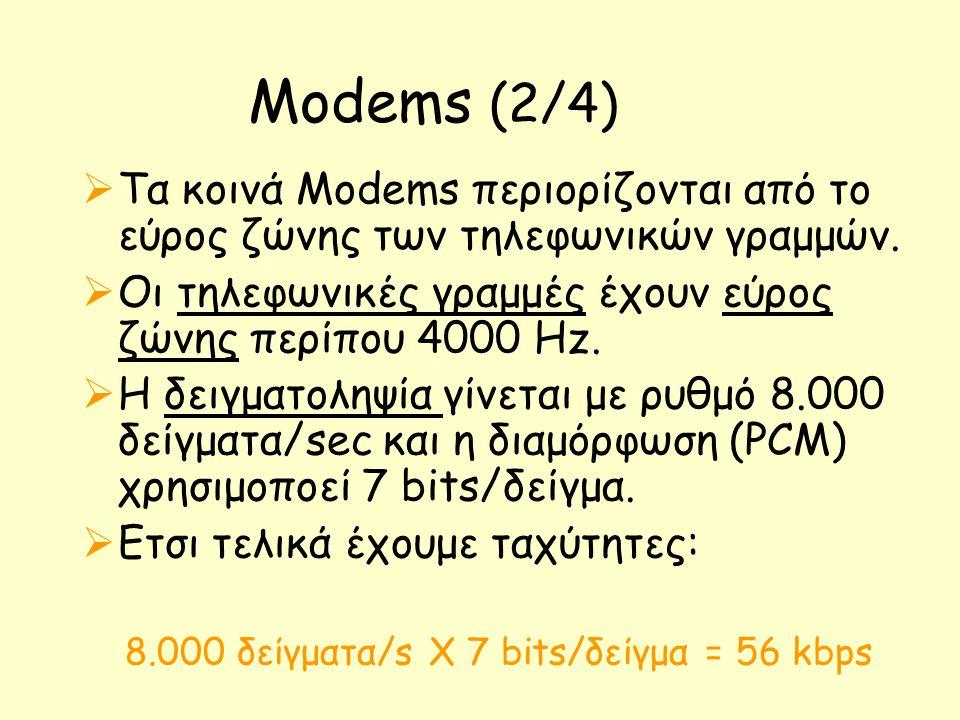 Modems (2/4)  Τα κοινά Modems περιορίζονται από το εύρος ζώνης των τηλεφωνικών γραμμών.