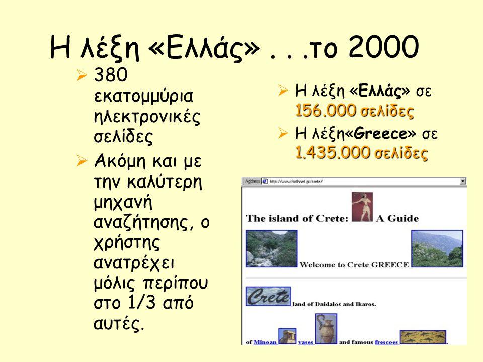 H λέξη «Ελλάς»...το 2000 156.000 σελίδες  Η λέξη «Ελλάς» σε 156.000 σελίδες 1.435.000 σελίδες  Η λέξη«Greece» σε 1.435.000 σελίδες  380 εκατομμύρια ηλεκτρονικές σελίδες  Ακόμη και με την καλύτερη μηχανή αναζήτησης, ο χρήστης ανατρέχει μόλις περίπου στο 1/3 από αυτές.
