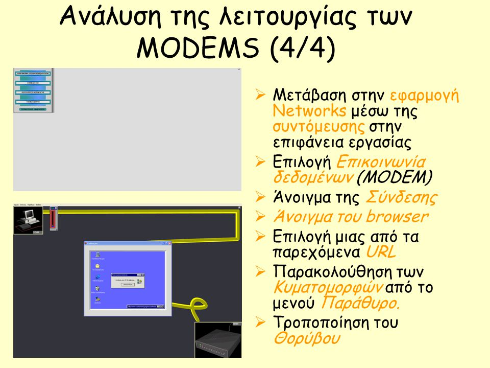 Ανάλυση της λειτουργίας των MODEMS (4/4)  Μετάβαση στην εφαρμογή Networks μέσω της συντόμευσης στην επιφάνεια εργασίας  Επιλογή Επικοινωνία δεδομένων (MODEM)  Άνοιγμα της Σύνδεσης  Άνοιγμα του browser  Επιλογή μιας από τα παρεχόμενα URL  Παρακολούθηση των Κυματομορφών από το μενού Παράθυρο.