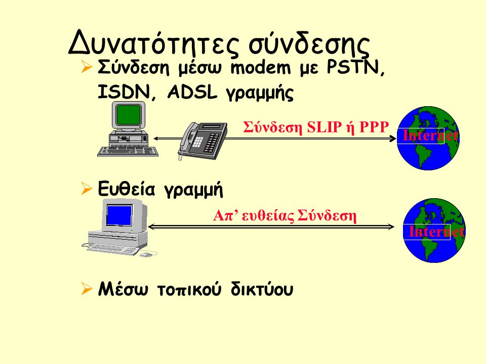 Δυνατότητες σύνδεσης Internet Σύνδεση SLIP ή PPP  Σύνδεση μέσω modem με PSTN, ISDN, ADSL γραμμής  Ευθεία γραμμή  Mέσω τοπικού δικτύου Internet Απ' ευθείας Σύνδεση