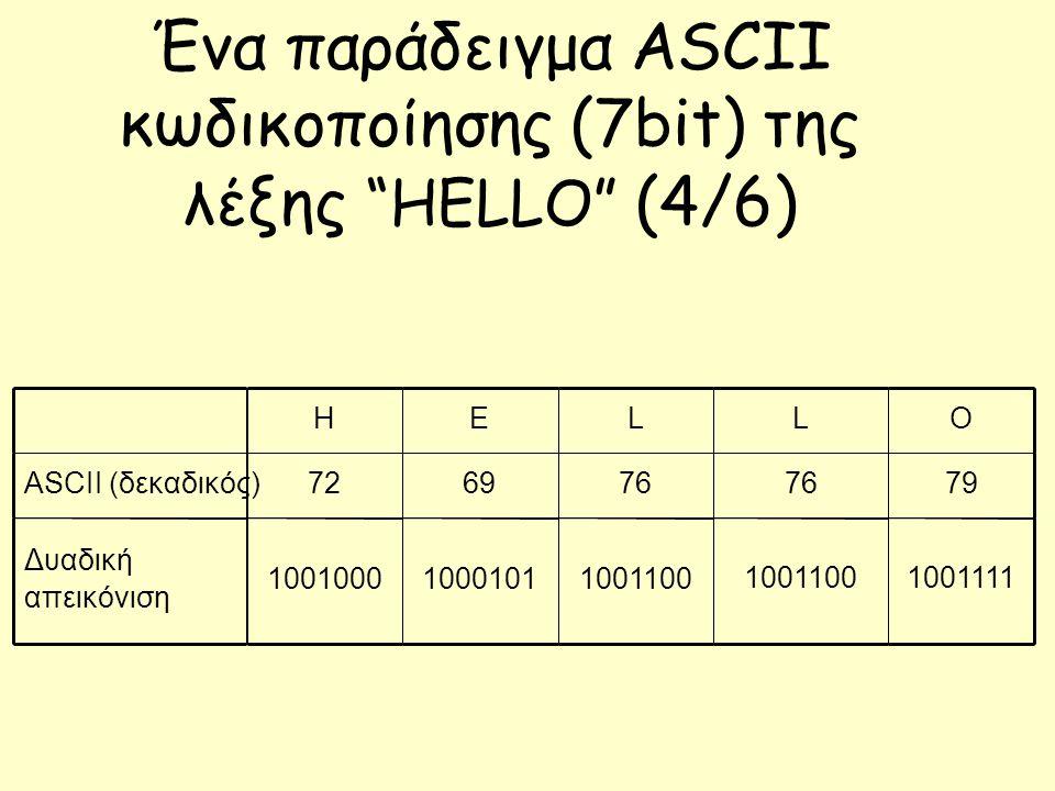 ΗΕLLO ASCII (δεκαδικός)726976 79 Δυαδική απεικόνιση 100100010001011001100 1001111 Ένα παράδειγμα ASCII κωδικοποίησης (7bit) της λέξης HELLO (4/6)