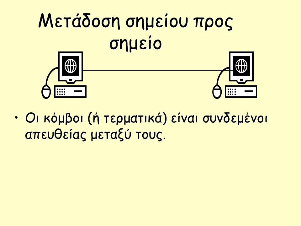 Μετάδοση σημείου προς σημείο Οι κόμβοι (ή τερματικά) είναι συνδεμένοι απευθείας μεταξύ τους.Οι κόμβοι (ή τερματικά) είναι συνδεμένοι απευθείας μεταξύ τους.