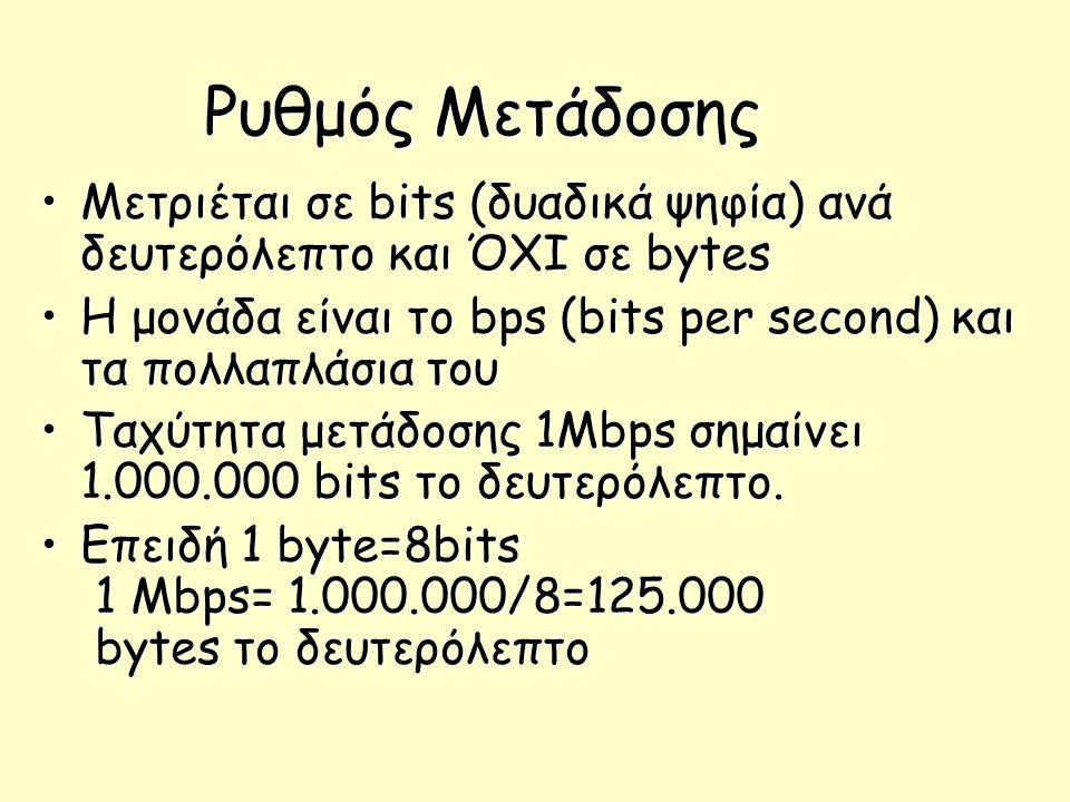Ρυθμός Μετάδοσης Μετριέται σε bits (δυαδικά ψηφία) ανά δευτερόλεπτο και ΌΧΙ σε bytesΜετριέται σε bits (δυαδικά ψηφία) ανά δευτερόλεπτο και ΌΧΙ σε byte
