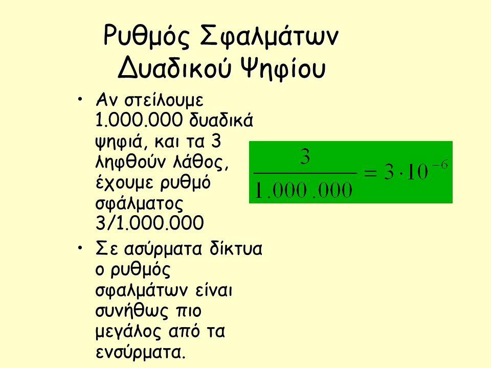Ρυθμός Σφαλμάτων Δυαδικού Ψηφίου Αν στείλουμε 1.000.000 δυαδικά ψηφιά, και τα 3 ληφθούν λάθος, έχουμε ρυθμό σφάλματος 3/1.000.000Αν στείλουμε 1.000.000 δυαδικά ψηφιά, και τα 3 ληφθούν λάθος, έχουμε ρυθμό σφάλματος 3/1.000.000 Σε ασύρματα δίκτυα ο ρυθμός σφαλμάτων είναι συνήθως πιο μεγάλος από τα ενσύρματα.Σε ασύρματα δίκτυα ο ρυθμός σφαλμάτων είναι συνήθως πιο μεγάλος από τα ενσύρματα.