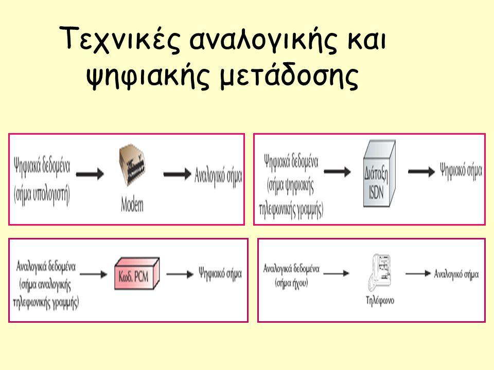 Τεχνικές αναλογικής και ψηφιακής μετάδοσης