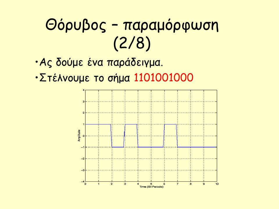 Θόρυβος – παραμόρφωση (2/8) Ας δούμε ένα παράδειγμα. Στέλνουμε το σήμα 1101001000