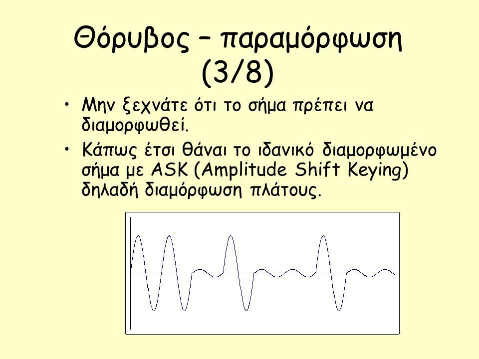 Θόρυβος – παραμόρφωση (3/8) Μην ξεχνάτε ότι το σήμα πρέπει να διαμορφωθεί. Κάπως έτσι θάναι το ιδανικό διαμορφωμένο σήμα με ASK (Amplitude Shift Keyin