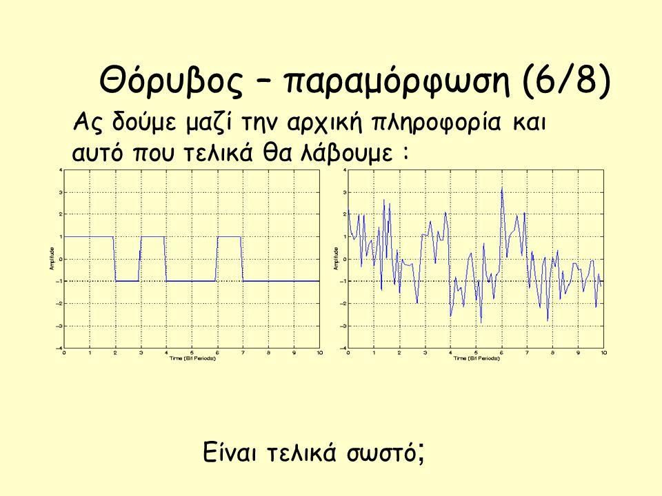 Θόρυβος – παραμόρφωση (6/8) Ας δούμε μαζί την αρχική πληροφορία και αυτό που τελικά θα λάβουμε : Είναι τελικά σωστό ;