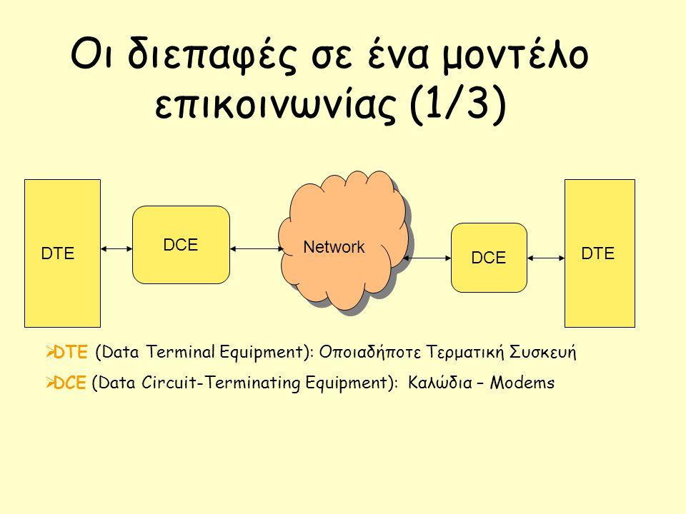 Οι διεπαφές σε ένα μοντέλο επικοινωνίας (1/3) Network DTE DCE DTE DCE  DTE (Data Terminal Equipment): Οποιαδήποτε Τερματική Συσκευή  DCE (Data Circuit-Terminating Equipment): Καλώδια – Modems