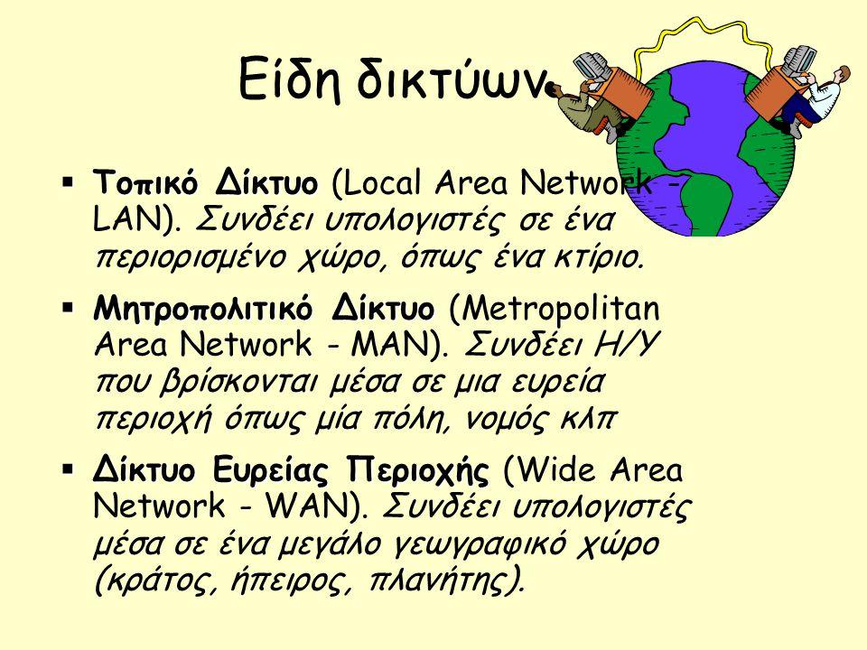 Είδη δικτύων  Τοπικό Δίκτυο  Τοπικό Δίκτυο (Local Area Network - LAN).