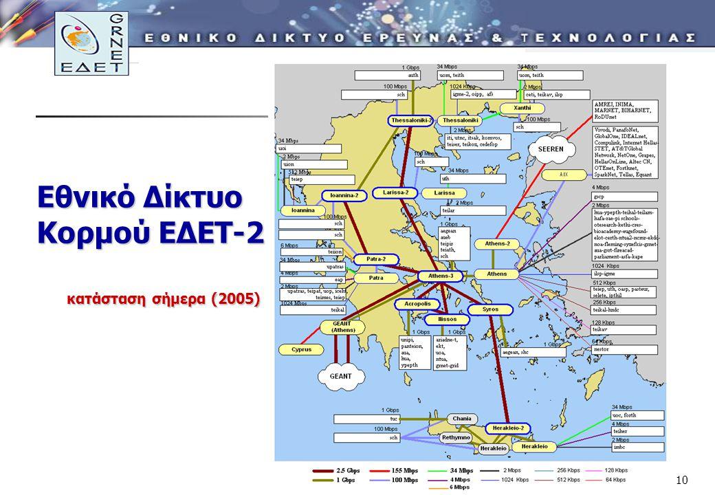 10 Εθνικό Δίκτυο Κορμού ΕΔΕΤ-2 κατάσταση σήμερα (2005)