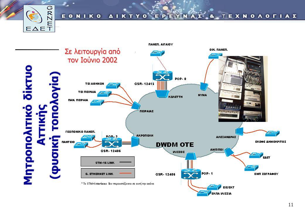 11 Μητροπολιτικό δίκτυο Αττικής (φυσική τοπολογία) Σε λειτουργία από τον Ιούνιο 2002