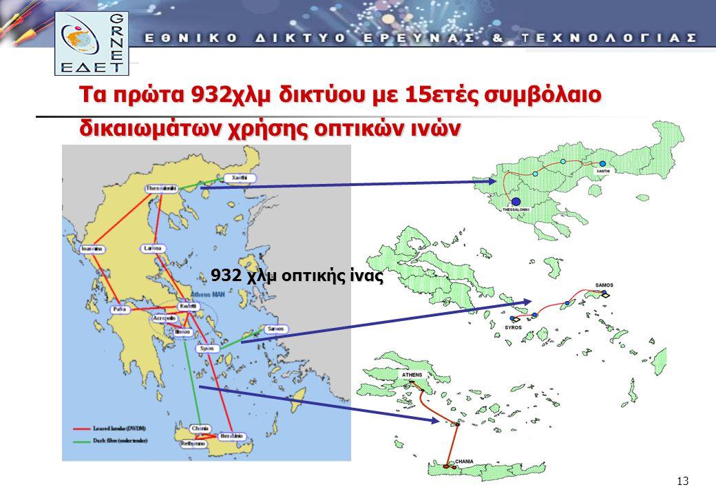 13 Τα πρώτα 932χλμ δικτύου με 15ετές συμβόλαιο δικαιωμάτων χρήσης οπτικών ινών 932 χλμ οπτικής ίνας