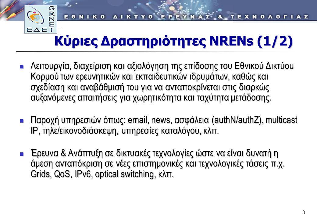 3 Κύριες Δραστηριότητες NRENs (1/2) Λειτουργία, διαχείριση και αξιολόγηση της επίδοσης του Εθνικού Δικτύου Κορμού των ερευνητικών και εκπαιδευτικών ιδρυμάτων, καθώς και σχεδίαση και αναβάθμισή του για να ανταποκρίνεται στις διαρκώς αυξανόμενες απαιτήσεις για χωρητικότητα και ταχύτητα μετάδοσης.
