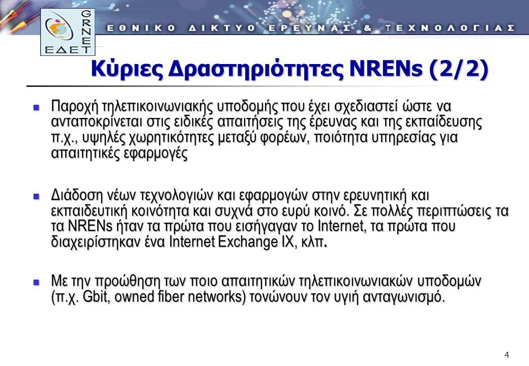 4 Κύριες Δραστηριότητες NRENs (2/2) Παροχή τηλεπικοινωνιακής υποδομής που έχει σχεδιαστεί ώστε να ανταποκρίνεται στις ειδικές απαιτήσεις της έρευνας και της εκπαίδευσης π.χ., υψηλές χωρητικότητες μεταξύ φορέων, ποιότητα υπηρεσίας για απαιτητικές εφαρμογές Παροχή τηλεπικοινωνιακής υποδομής που έχει σχεδιαστεί ώστε να ανταποκρίνεται στις ειδικές απαιτήσεις της έρευνας και της εκπαίδευσης π.χ., υψηλές χωρητικότητες μεταξύ φορέων, ποιότητα υπηρεσίας για απαιτητικές εφαρμογές Διάδοση νέων τεχνολογιών και εφαρμογών στην ερευνητική και εκπαιδευτική κοινότητα και συχνά στο ευρύ κοινό.