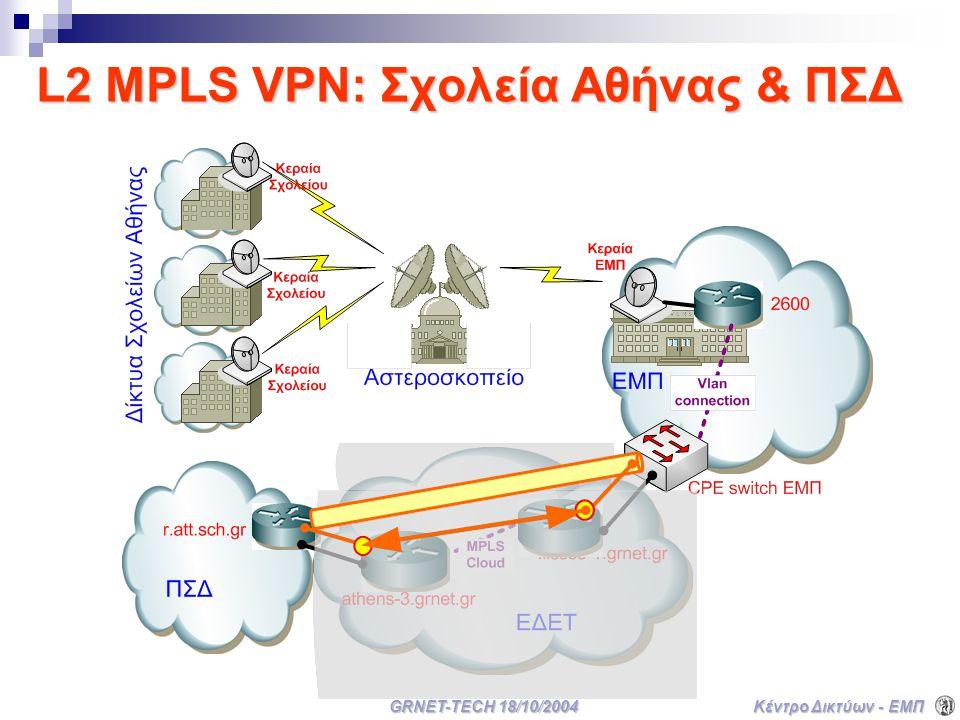 Κέντρο Δικτύων - ΕΜΠ GRNET-TECH 18/10/2004 L2 MPLS VPN: Σχολεία Αθήνας & ΠΣΔ