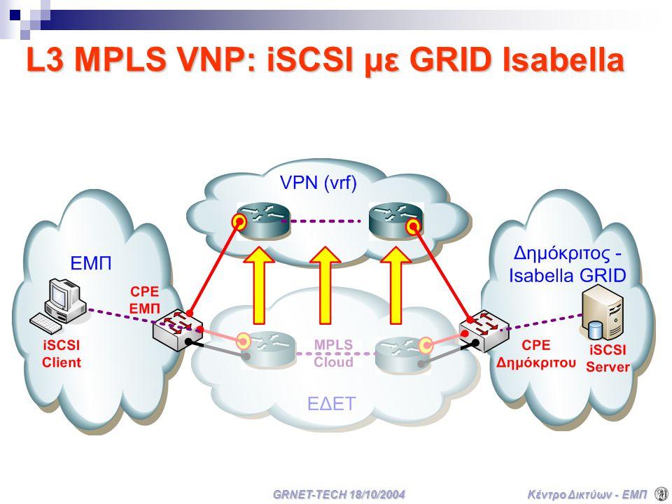 Κέντρο Δικτύων - ΕΜΠ GRNET-TECH 18/10/2004 L3 MPLS VNP: iSCSI με GRID Isabella