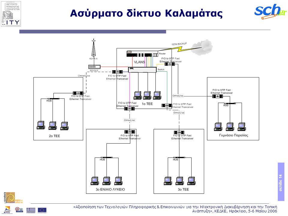 σελίδα 14 «Αξιοποίηση των Τεχνολογιών Πληροφορικής & Επικοινωνιών για την Ηλεκτρονική Διακυβέρνηση και την Τοπική Ανάπτυξη», ΚΕΔΚΕ, Ηράκλειο, 5-6 Μαΐου 2006 Ασύρματο δίκτυο Καλαμάτας