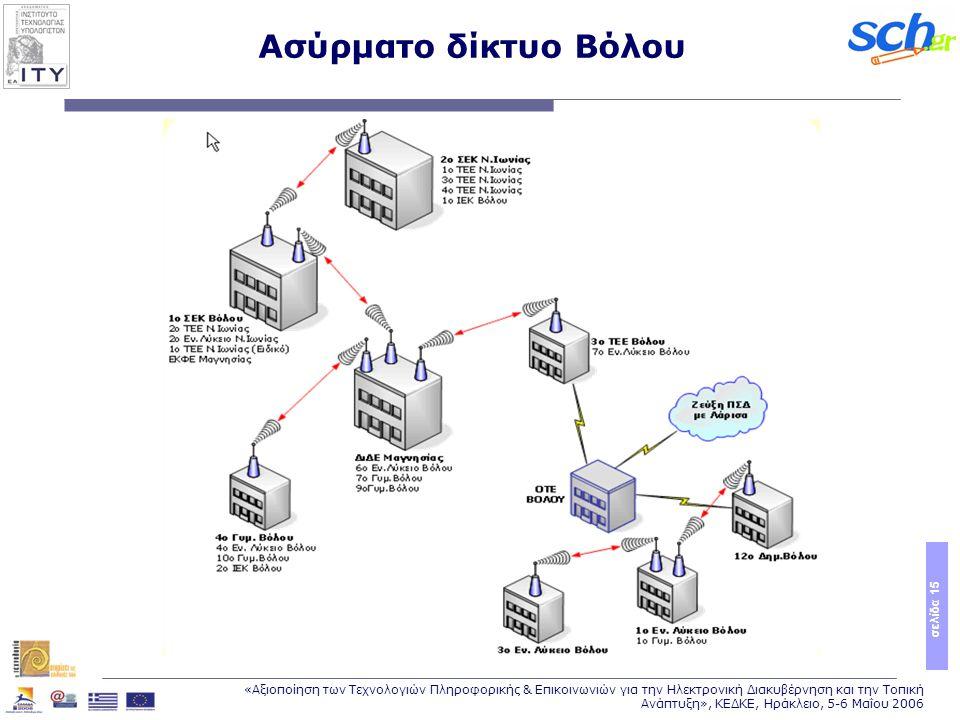 σελίδα 15 «Αξιοποίηση των Τεχνολογιών Πληροφορικής & Επικοινωνιών για την Ηλεκτρονική Διακυβέρνηση και την Τοπική Ανάπτυξη», ΚΕΔΚΕ, Ηράκλειο, 5-6 Μαΐου 2006 Ασύρματο δίκτυο Βόλου
