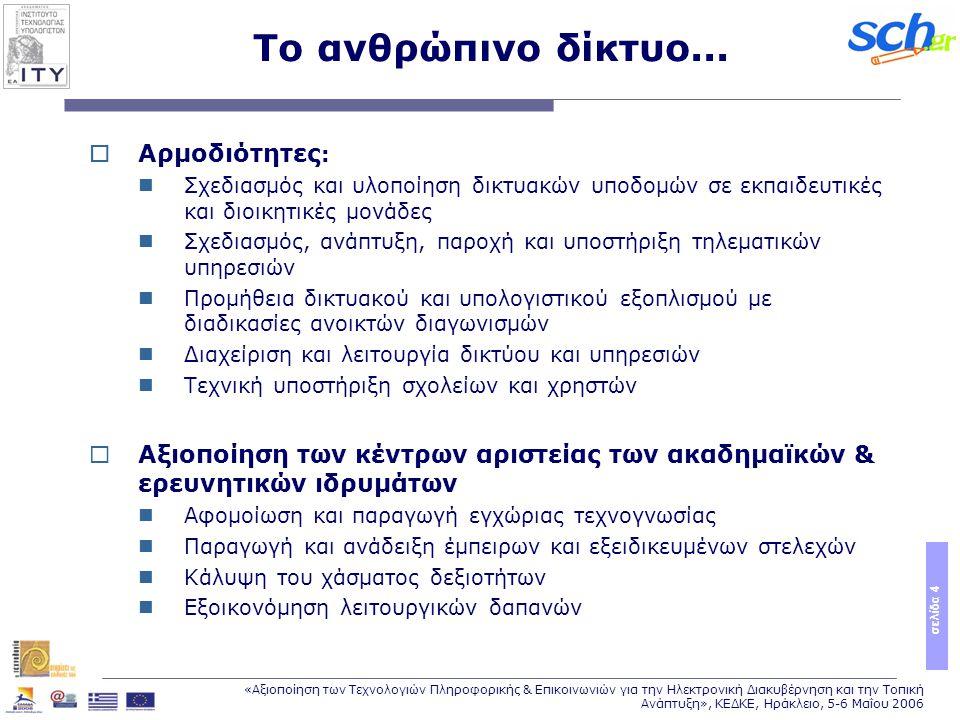 σελίδα 4 «Αξιοποίηση των Τεχνολογιών Πληροφορικής & Επικοινωνιών για την Ηλεκτρονική Διακυβέρνηση και την Τοπική Ανάπτυξη», ΚΕΔΚΕ, Ηράκλειο, 5-6 Μαΐου 2006 Το ανθρώπινο δίκτυο...
