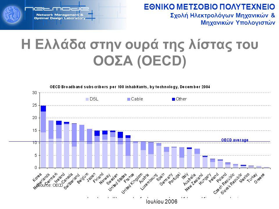 ΕΘΝΙΚΟ ΜΕΤΣΟΒΙΟ ΠΟΛΥΤΕΧΝΕΙΟ Σχολή Ηλεκτρολόγων Μηχανικών & Μηχανικών Υπολογιστών Ελληνική Βιομηχανία: προς την οικονομία της γνώσης, ΤΕΕ, Αθήνα, 3-5 Ιουλίου 2006 Η Ελλάδα στην ουρά της λίστας του ΟΟΣΑ (OECD)