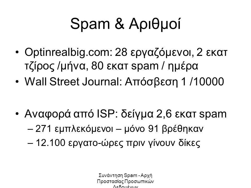 Συνάντηση Spam - Αρχή Προστασίας Προσωπικών Δεδομένων Spam & Αριθμοί Optinrealbig.com: 28 εργαζόμενοι, 2 εκατ τζίρος /μήνα, 80 εκατ spam / ημέρα Wall Street Journal: Απόσβεση 1 /10000 Αναφορά από ISP: δείγμα 2,6 εκατ spam –271 εμπλεκόμενοι – μόνο 91 βρέθηκαν –12.100 εργατο-ώρες πριν γίνουν δίκες