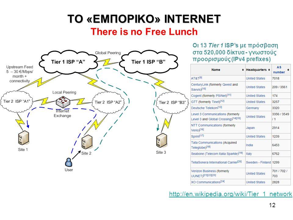 12 ΤΟ «ΕΜΠΟΡΙΚΟ» INTERNET ΤΟ «ΕΜΠΟΡΙΚΟ» INTERNET There is no Free Lunch Οι 13 Tier 1 ISP's με πρόσβαση στα 520,000 δίκτυα - γνωστούς προορισμούς (IPv4