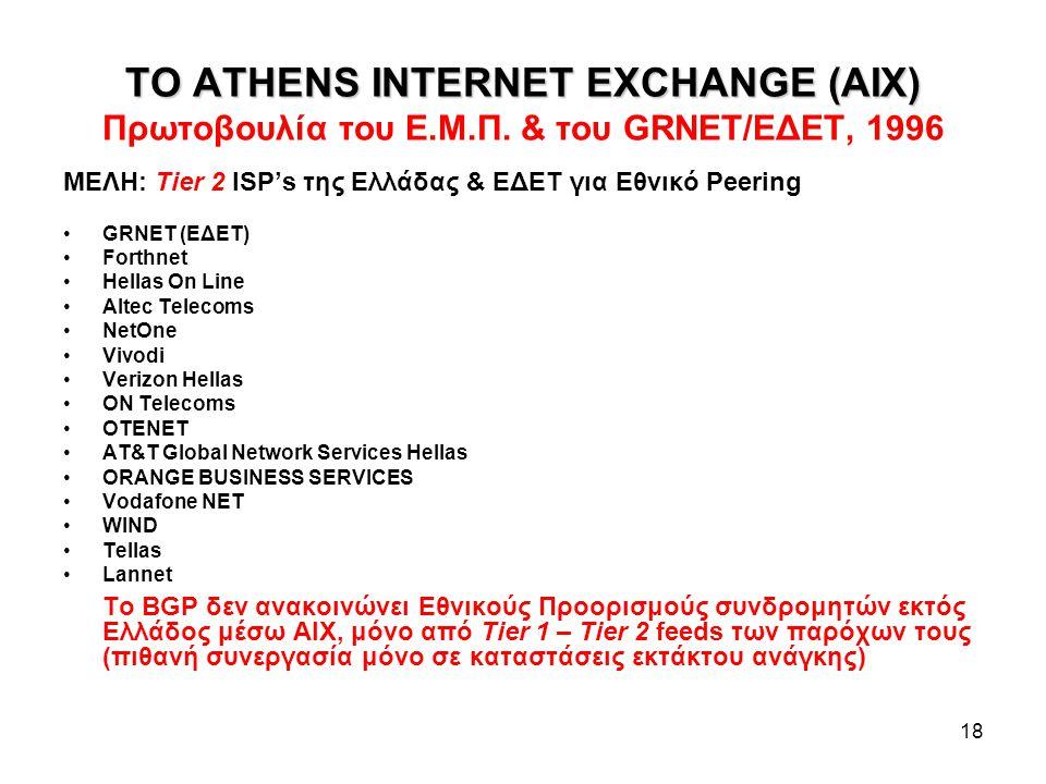 18 ΤΟ ATHENS INTERNET EXCHANGE (AIX) ΤΟ ATHENS INTERNET EXCHANGE (AIX) Πρωτοβουλία του Ε.Μ.Π. & του GRNET/ΕΔΕΤ, 1996 ΜΕΛΗ: Tier 2 ISP's της Ελλάδας &