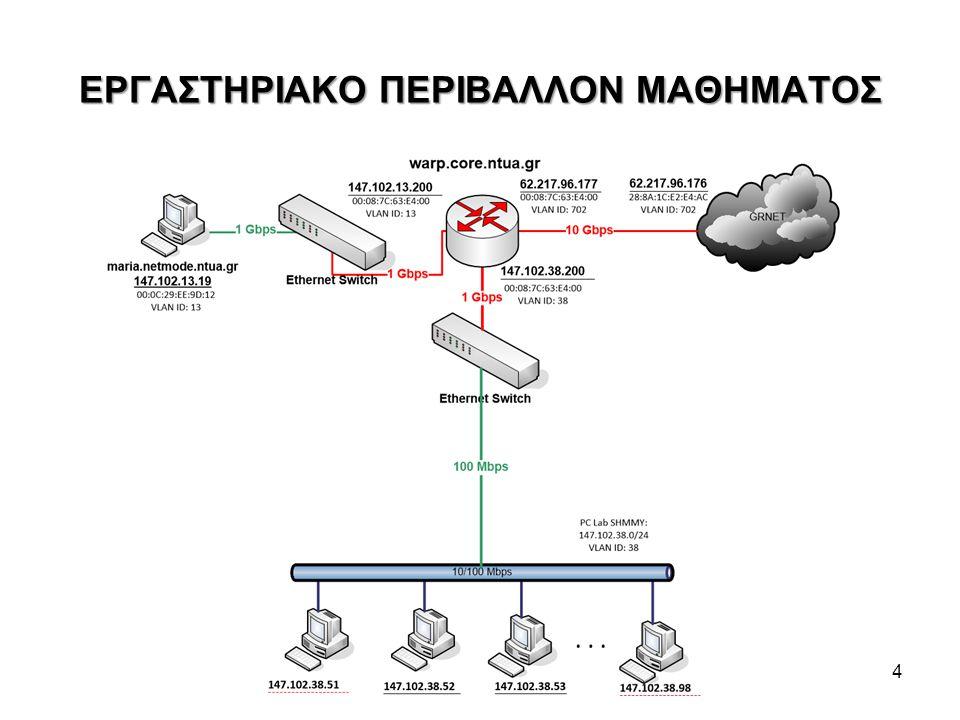 ΕΡΓΑΣΤΗΡΙΑΚΟ ΠΕΡΙΒΑΛΛΟΝ ΜΑΘΗΜΑΤΟΣ 4