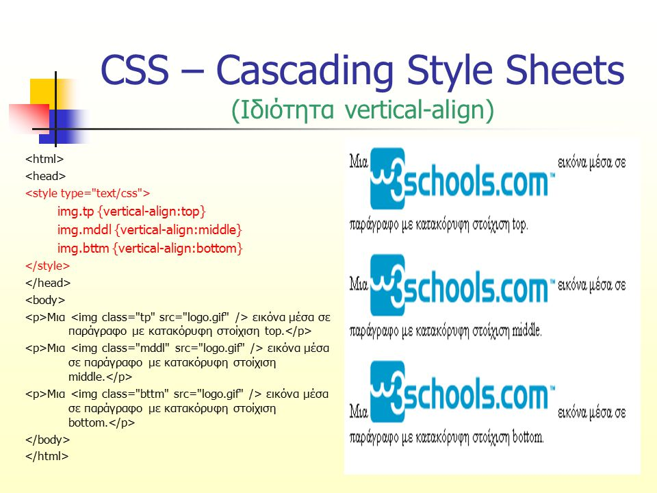 CSS – Cascading Style Sheets (Ιδιότητα vertical-align) img.tp {vertical-align:top} img.mddl {vertical-align:middle} img.bttm {vertical-align:bottom} Μ
