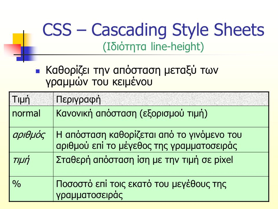 CSS – Cascading Style Sheets (Ιδιότητα line-height) Καθορίζει την απόσταση μεταξύ των γραμμών του κειμένου ΤιμήΠεριγραφή normalΚανονική απόσταση (εξορ