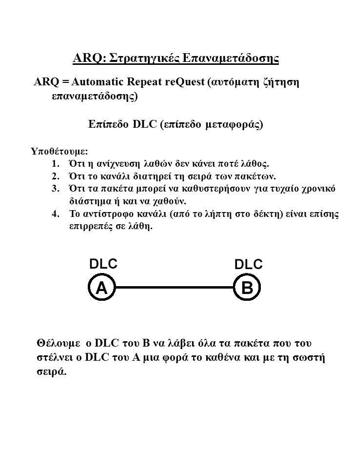 ARQ: Στρατηγικές Επαναμετάδοσης ΑRQ = Automatic Repeat reQuest (αυτόματη ζήτηση επαναμετάδοσης) Επίπεδο DLC (επίπεδο μεταφοράς) Υποθέτουμε: 1.Ότι η αν