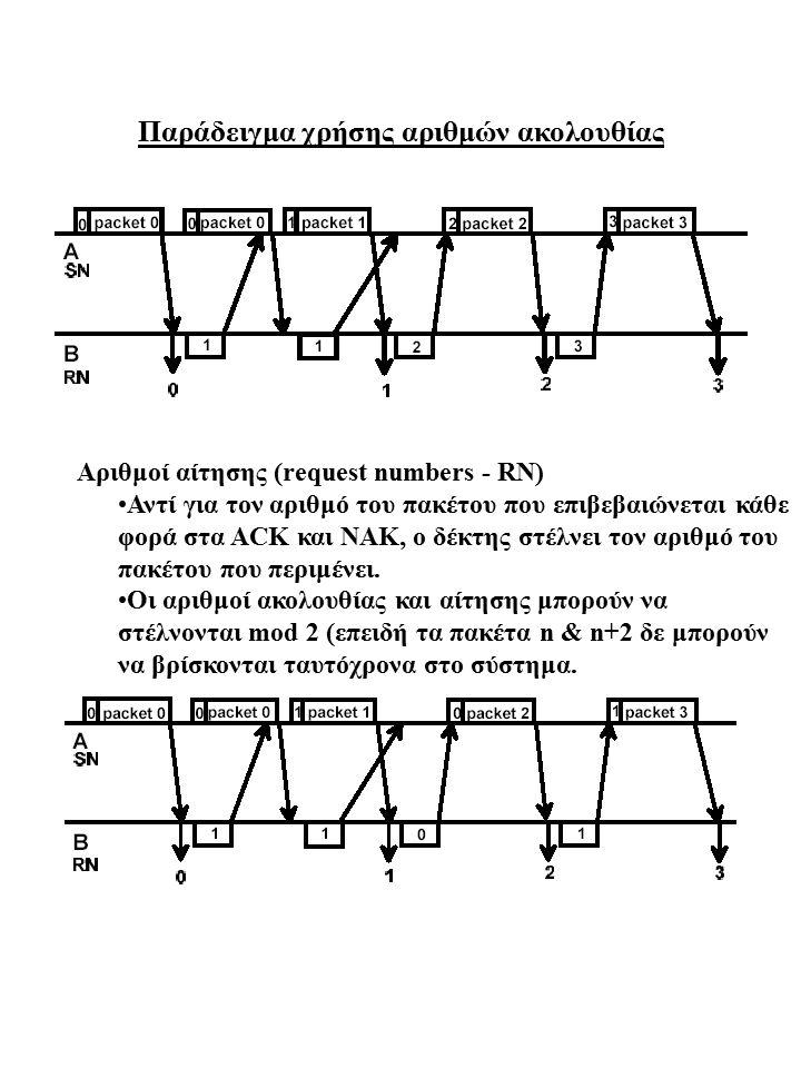 Παράδειγμα χρήσης αριθμών ακολουθίας Αριθμοί αίτησης (request numbers - RN) Αντί για τον αριθμό του πακέτου που επιβεβαιώνεται κάθε φορά στα ACK και N