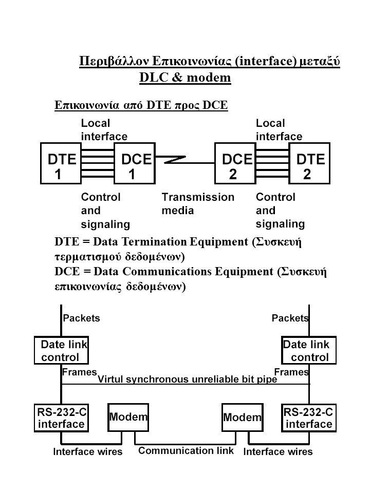 Περιβάλλον Επικοινωνίας (interface) μεταξύ DLC & modem Επικοινωνία από DTE προς DCE DTE = Data Termination Equipment (Συσκευή τερματισμού δεδομένων) D