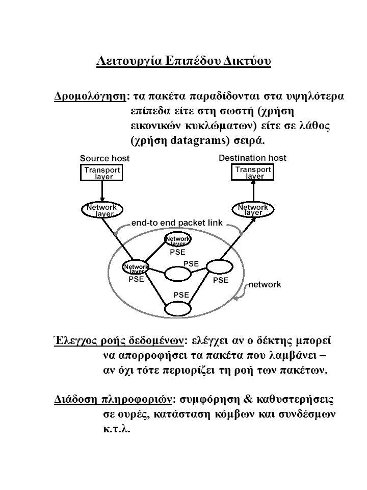 Λειτουργία Επιπέδου Δικτύου Δρομολόγηση: τα πακέτα παραδίδονται στα υψηλότερα επίπεδα είτε στη σωστή (χρήση εικονικών κυκλώματων) είτε σε λάθος (χρήση