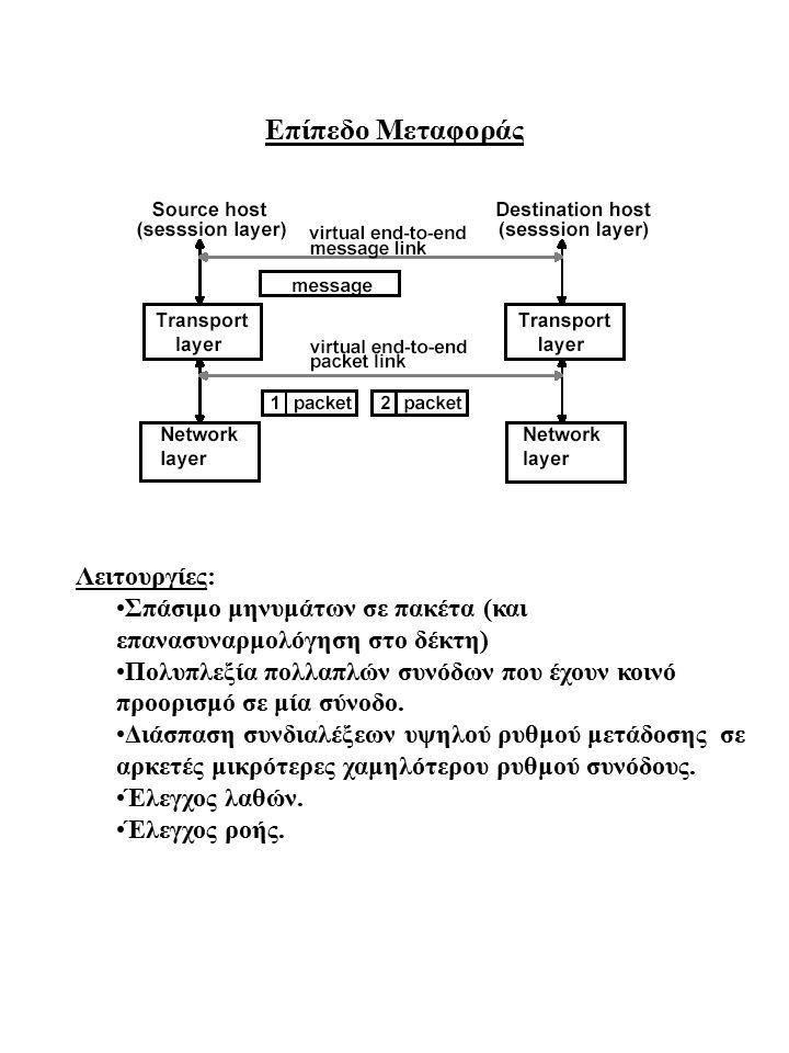 Γράφημα Πρωτοκόλλων του Διαδικτύου FTP = File Transfer Protocol HTTP = Hyper-Text Transport Protocol NV = Network Video TFTP = Trivial File Transfer Protocol TCP = Transport Control Protocol UDP = User Datagram Protocol IP = Internet Protocol