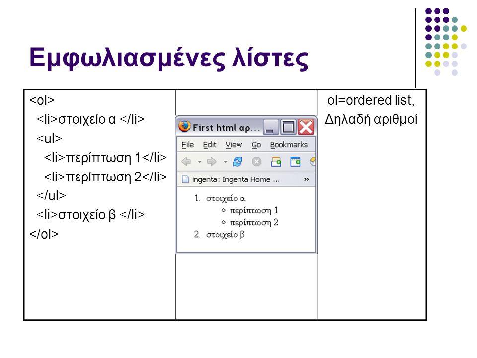 Εμφωλιασμένες λίστες στοιχείο α περίπτωση 1 περίπτωση 2 στοιχείο β ol=ordered list, Δηλαδή αριθμοί