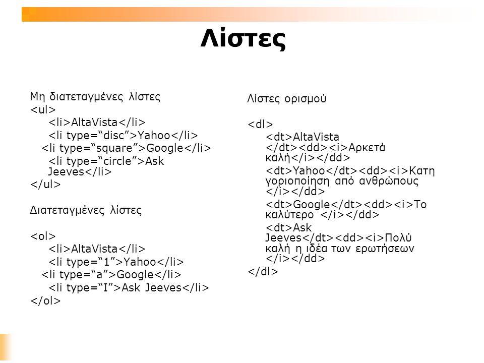 Λίστες Μη διατεταγμένες λίστες AltaVista Yahoo Google Ask Jeeves Διατεταγμένες λίστες AltaVista Yahoo Google Ask Jeeves Λίστες ορισμού AltaVista Αρκετά καλή Yahoo Κατη γοριοποίηση από ανθρώπους Google Το καλύτερο Ask Jeeves Πολύ καλή η ιδέα των ερωτήσεων