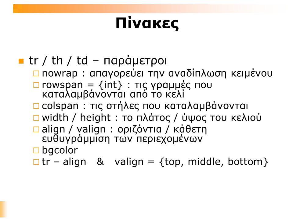 Πίνακες tr / th / td – παράμετροι  nowrap : απαγορεύει την αναδίπλωση κειμένου  rowspan = {int} : τις γραμμές που καταλαμβάνονται από το κελί  colspan : τις στήλες που καταλαμβάνονται  width / height : το πλάτος / ύψος του κελιού  align / valign : οριζόντια / κάθετη ευθυγράμμιση των περιεχομένων  bgcolor  tr – align & valign = {top, middle, bottom}