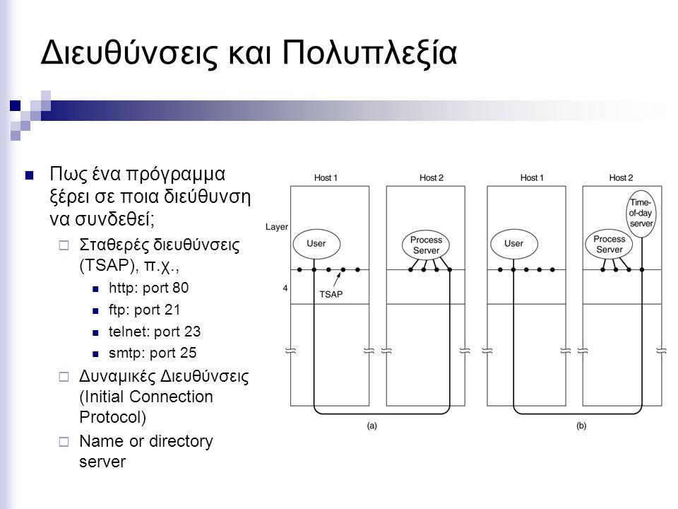 Διευθύνσεις και Πολυπλεξία Πως ένα πρόγραμμα ξέρει σε ποια διεύθυνση να συνδεθεί;  Σταθερές διευθύνσεις (TSAP), π.χ., http: port 80 ftp: port 21 telnet: port 23 smtp: port 25  Δυναμικές Διευθύνσεις (Initial Connection Protocol)  Name or directory server