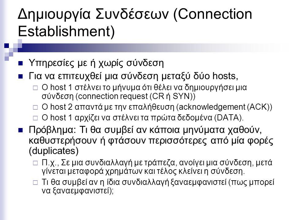 Δημιουργία Συνδέσεων (Connection Establishment) Υπηρεσίες με ή χωρίς σύνδεση Για να επιτευχθεί μια σύνδεση μεταξύ δύο hosts,  Ο host 1 στέλνει το μήνυμα ότι θέλει να δημιουργήσει μια σύνδεση (connection request (CR ή SYN))  Ο host 2 απαντά με την επαλήθευση (acknowledgement (ACK))  O host 1 αρχίζει να στέλνει τα πρώτα δεδομένα (DATA).