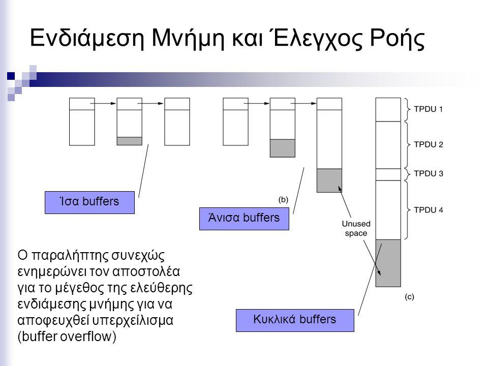 Ενδιάμεση Μνήμη και Έλεγχος Ροής Ίσα buffers Άνισα buffers Κυκλικά buffers Ο παραλήπτης συνεχώς ενημερώνει τον αποστολέα για το μέγεθος της ελεύθερης ενδιάμεσης μνήμης για να αποφευχθεί υπερχείλισμα (buffer overflow)