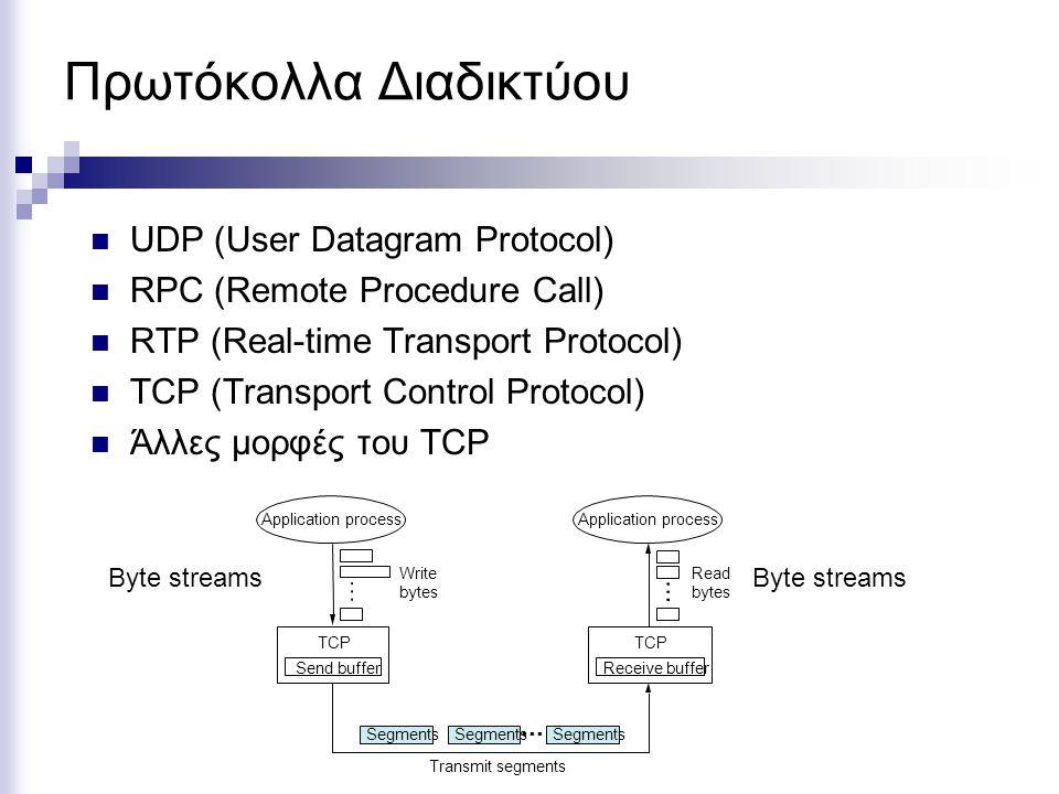 Πρωτόκολλα Διαδικτύου UDP (User Datagram Protocol) RPC (Remote Procedure Call) RTP (Real-time Transport Protocol) TCP (Transport Control Protocol) Άλλες μορφές του TCP Application process TCP Send buffer Transmit segments Application process TCP Receive buffer Segments ■ ■ ■ Write bytes Read bytes Byte streams