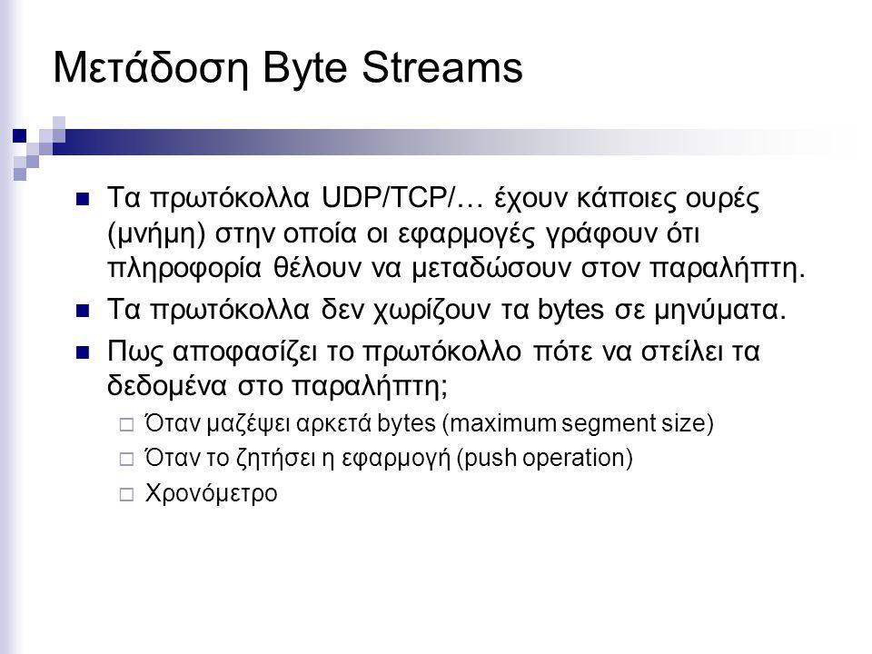 Μετάδοση Byte Streams Τα πρωτόκολλα UDP/TCP/… έχουν κάποιες ουρές (μνήμη) στην οποία οι εφαρμογές γράφουν ότι πληροφορία θέλουν να μεταδώσουν στον παραλήπτη.