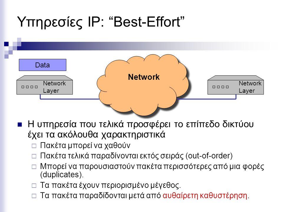 Υπηρεσίες IP: Best-Effort Η υπηρεσία που τελικά προσφέρει το επίπεδο δικτύου έχει τα ακόλουθα χαρακτηριστικά  Πακέτα μπορεί να χαθούν  Πακέτα τελικά παραδίνονται εκτός σειράς (out-of-order)  Μπορεί να παρουσιαστούν πακέτα περισσότερες από μια φορές (duplicates).