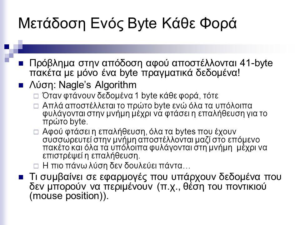Μετάδοση Ενός Byte Κάθε Φορά Πρόβλημα στην απόδοση αφού αποστέλλονται 41-byte πακέτα με μόνο ένα byte πραγματικά δεδομένα.